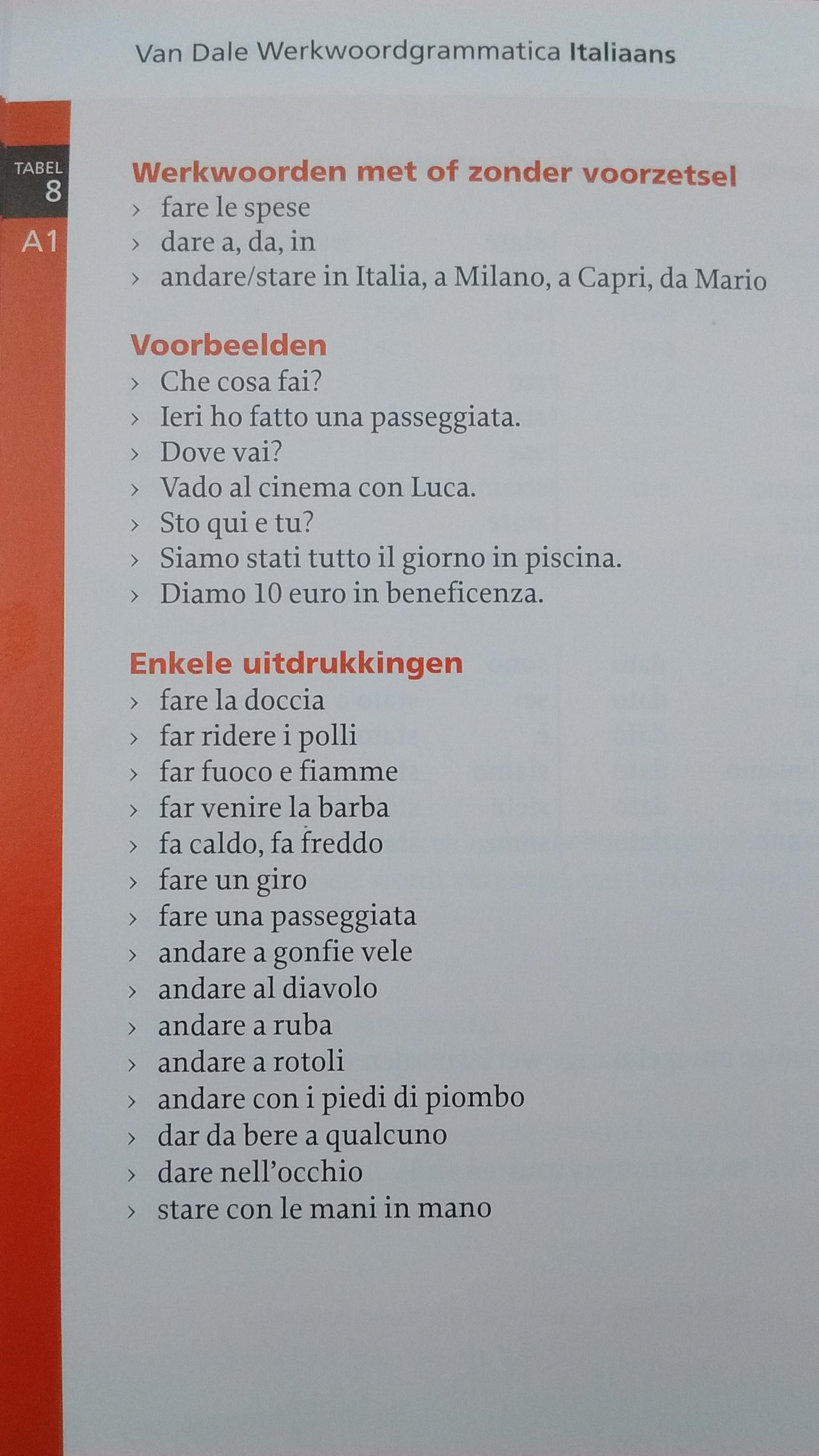 Van Dale Werkwoordgrammatica Italiaans isbn 9789460771613